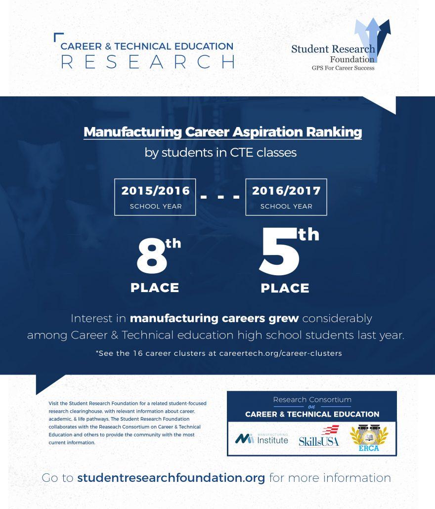 career  u0026 technical education trends