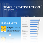 Research on Teacher Satisfaction - Student Research Foundation